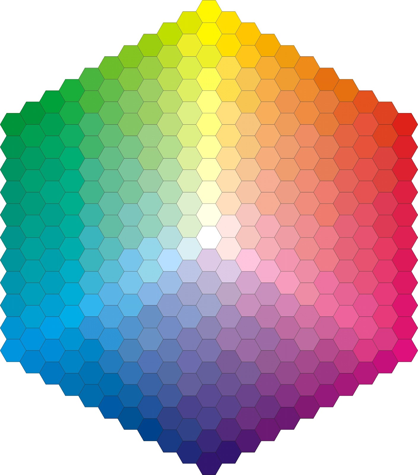 Colour hexagon