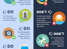 dos and don'ts of flood damage