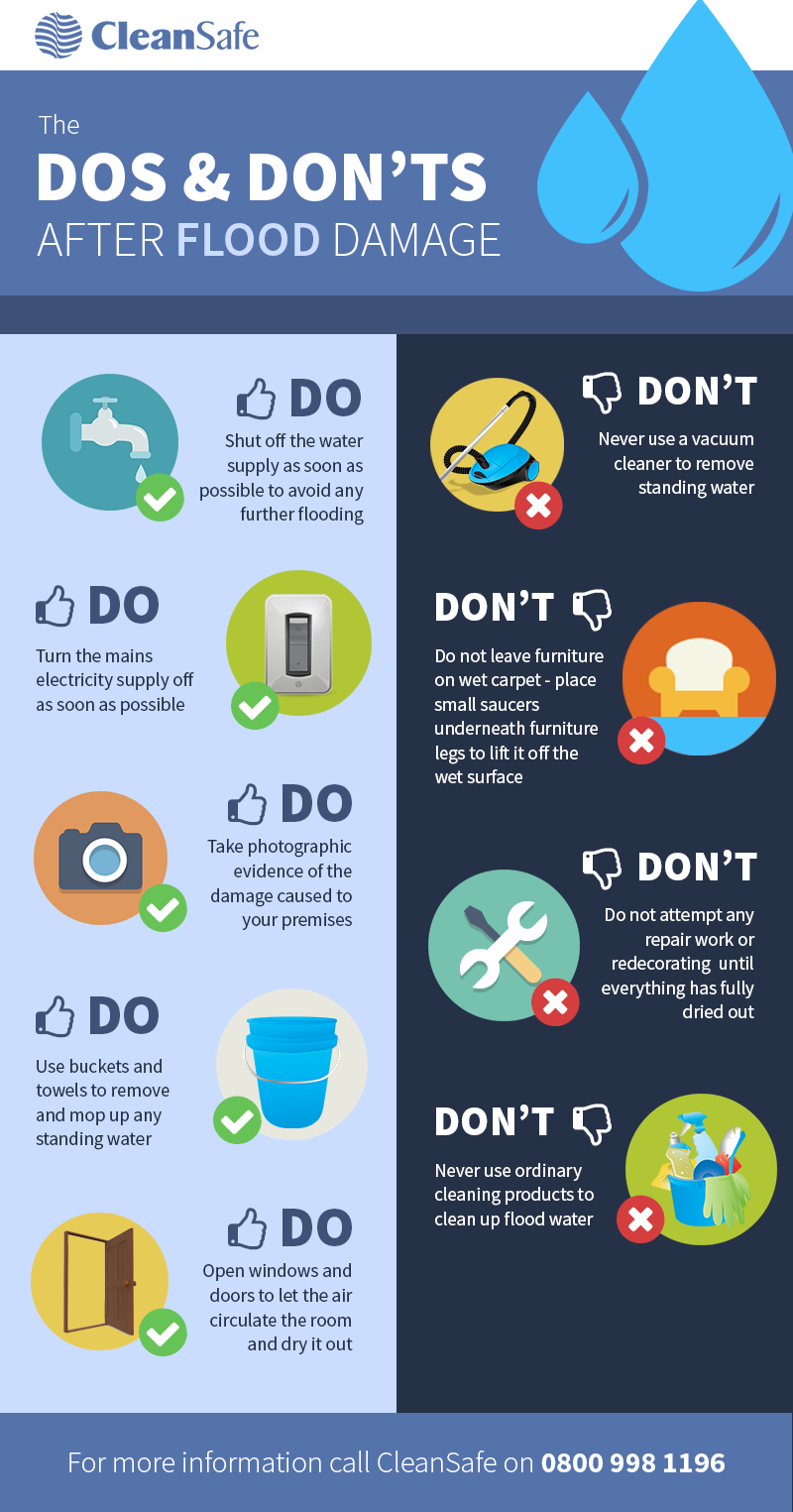 Do S And Don T Of Flood Damage Infographic Uk Home