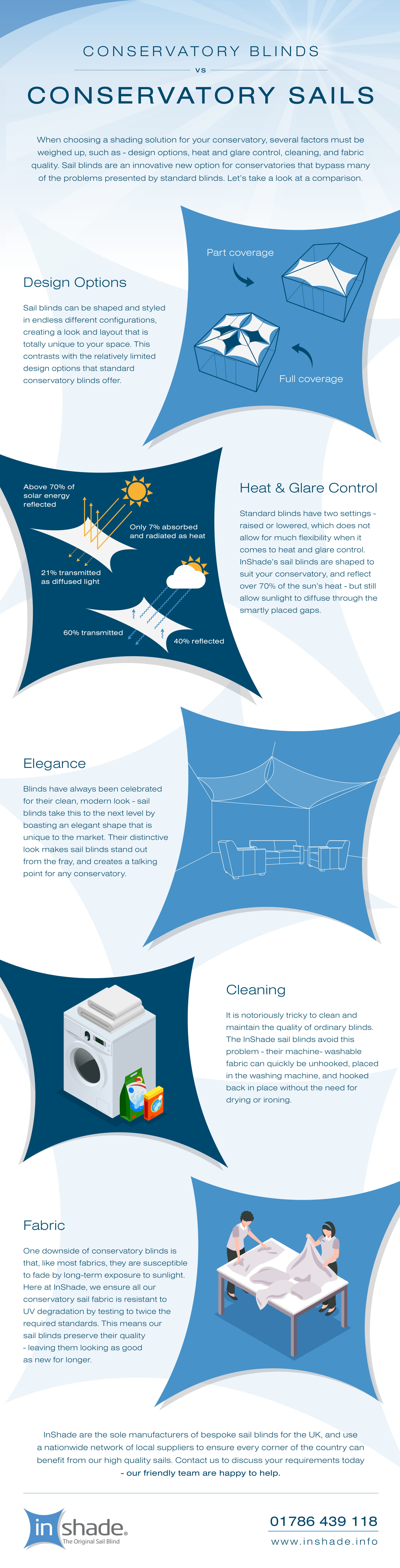 InShade Sails vs Blinds Infographic v3-1